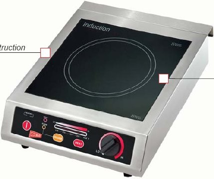 Grindmaster-Cecilware IC25A Countertop Induction Range -250V