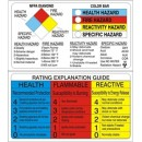 Nfpa Diamond Health Hazard Fire Hazard Reactivity Rating Explanation Guide Health Flammable width=